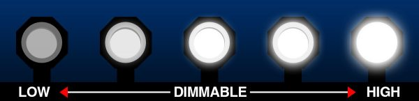 stkr concepts flexit pocket light dimmable 2 1